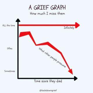 #truth #abedformyheart #loss #childloss #moms #dads #grievingparents #loveneverdies #saytheirnames